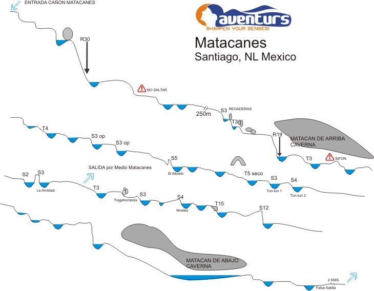 Mapa topogrfico de One day canyoning