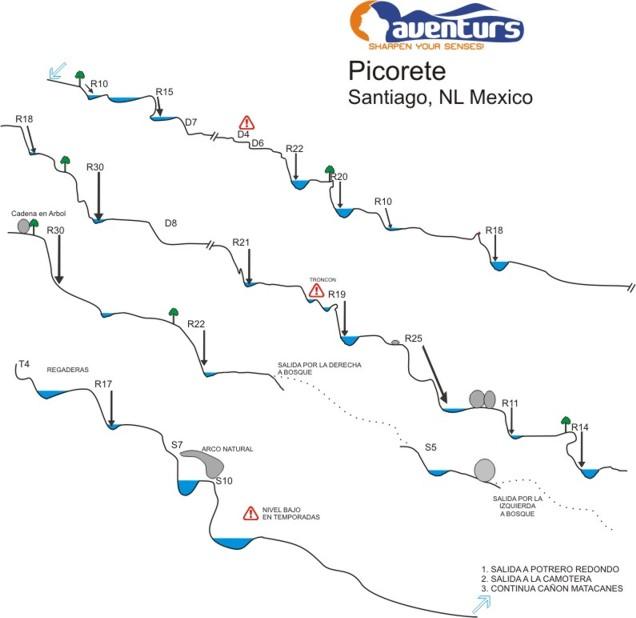 Mapa topogrfico de Picorete-Matacanes